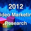 Video marketing analysis and research statistics