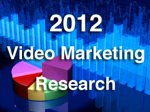 Video Marketing Research Analysis and Statistics for 2012